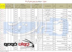 پیش فروش عادی محصولات ایران خودرو (آذر 96)