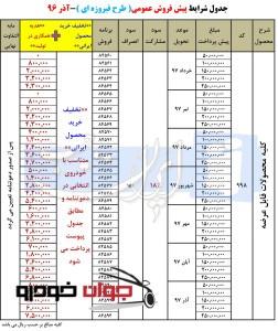 پیش فروش عمومی و طرح فیروزه ای محصولات ایران خودرو (آذر 96)