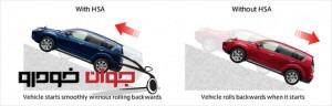 سیستم کمکی در سربالایی و سرپایینی