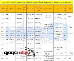 فروش اقساطی محصولات ایران خودرو (ویژه بازنشستگان کشوری)