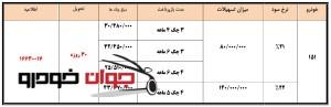 فروش اقساطی محصولات گروه X100 سایپا (آذر 96)