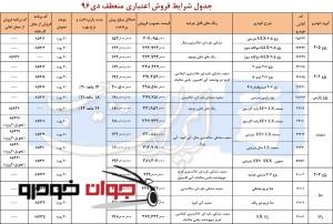 فروش اقساطی منعطف محصولات ایران خودرو (دی 96)