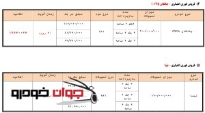 فروش اقساطی چانگان CS35 و تیبا (آذر 96)