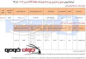 فروش نقدی و اقساطی پژو 508 اتوماتیک (آذر 96)