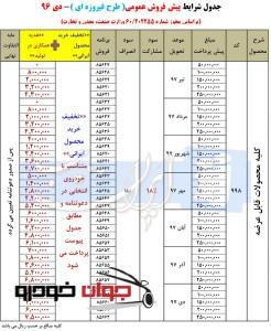 پیش فروش طرح فیروزه ای محصولات ایران خودرو (دی 96)