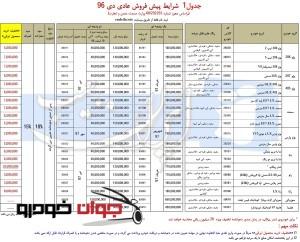 پیش فروش عادی محصولات ایران خودرو (دی 96)