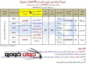 پیش فروش عادی محصولات ایران خودرو خانواده محصول (دی 96)