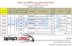 پیش فروش محصولات ایران خودرو به صورت محدود (دی 96)