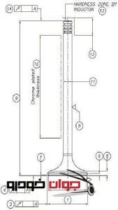 اجزای تشکیل دهنده سوپاپ خودرو