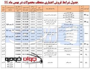 فروش اقساطی محصولات ایران خودرو با مدل 97 (بهمن 96)
