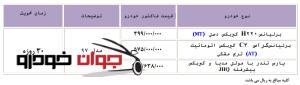 فروش فوری سه محصول پارس خودرو (دی 96)