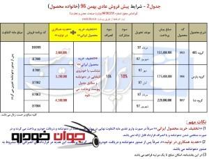 پیش فروش خانواده محصولات ایران خودرو (بهمن 96)