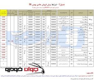 پیش فروش عادی محصولات ایران خودرو (بهمن 96)