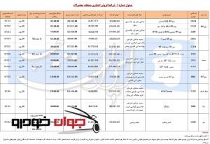 فروش اقساطی محصولات ایران خودرو (ویژه دهه فجر) :