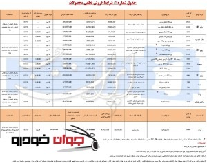 فروش نقدی محصولات ایران خودرو (ویژه دهه فجر)