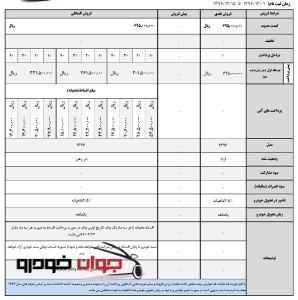 فروش نقدی و اقساطی لیفان X60 (اسفند 96)