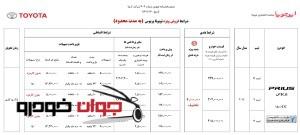 فروش ویژه تویوتا پریوس به مدت محدود (بهمن 96)