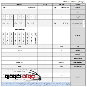 فروش نقدی و اقساطی لیفان X50 (اسفند 96)