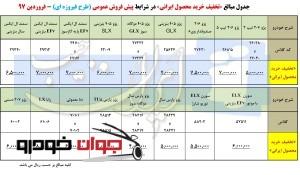 پیش فروش خانواده محصولات ایران خودرو (طرح فیروزه ای)