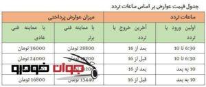 جدول نرخ های طرح ترافیک جدید