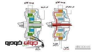 ساختار سیستم کلاچ دوبل
