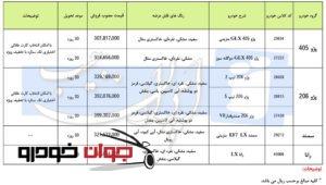 فروش فوری محصولات ایران خودرو (فروردین 97)