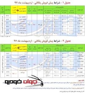 پیش فروش پلکانی محصولات ایران خودرو (اردیبهشت 97)
