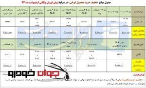 پیش فروش پلکانی محصولات ایران خودرو همراه با تخفیف خرید محصول ایرانی (اردیبهشت 97)