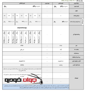 شرایط فروش لیفان X50 اتوماتیک (خرداد 97)