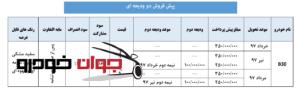 شرایط پیش فروش بسترن B30 (خرداد 97)