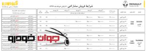 فروش مشارکتی رنو تلیسمان و رنو کولئوس (خرداد 97)