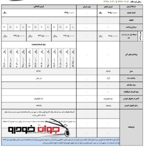 فروش نقدی و اقساطی لیفان X60 (ویژه نیمه دوم ازدیبهشت)