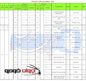 پیش فروش عادی محصولات ایران خودرو (خرداد 97)