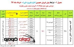 پیش فروش عمومی محصولات ایران خودرو (طرح فیروزه ای)