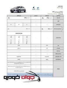 شرایط فروش لیفان X50 مدل 97 (تیر 97)