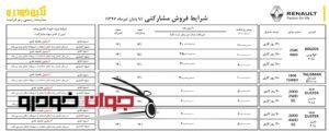 شرایط فروش مشارکتی محصولات نگین خودرو (تیر 97)