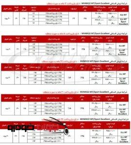 فروش اقساطی MVM X22 دنده ای (خرداد 97)