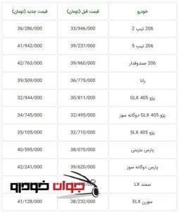 قیمت جدید محصولات ایران خودرو(تیر 97)