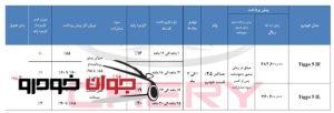 پیش فروش اعتباری تیگو 5 جدید (خرداد 97)