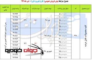 پیش فروش فیروزه ای محصولات ایران خودرو (تیر 97)