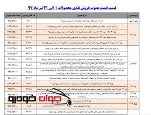 لیست محصولات ایران خودرو