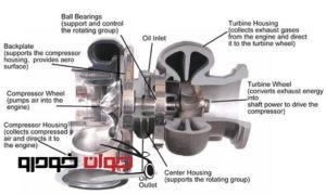آموزشی موتورهای توربوشارژ