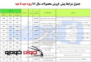 پیش فروش محصولات ایران خودرو-مرداد 97