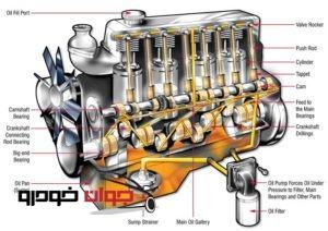 آموزشی قسمت نهم روغن موتور (7)