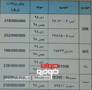 طرح فروش محصولات ایران خودرو