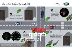 سیستم-هشدار-ترافیک-چراغ-قرمز-5.jpg