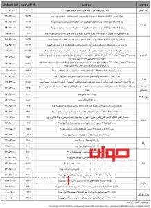 قیمت محصولات ایران خودرو-آبان 97