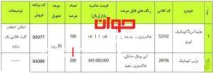 شرایط فروش ایران خودرو-فروش فوری هایما و پارس