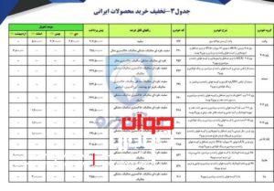 شرایط فروش محصولات ایران خودرو-3