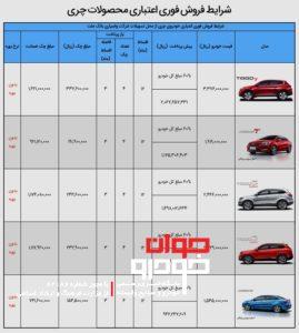 شرایط فروش مدیران خودرو-چری
